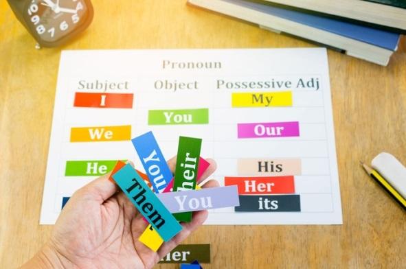 7 Jenis Pronoun dalam Bahasa Inggris
